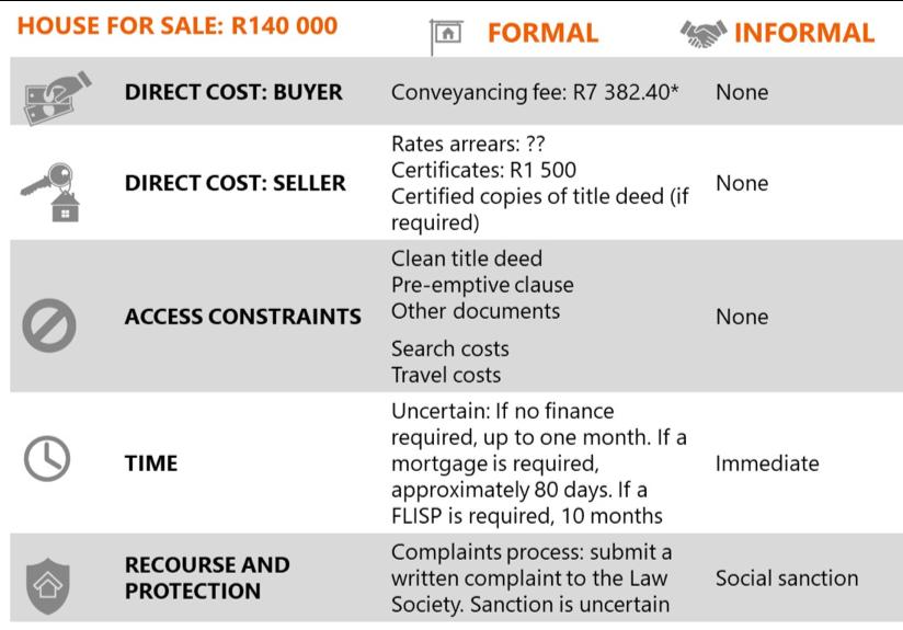 TSC Case Study 4: Informal cash sales in Khayelitsha: the