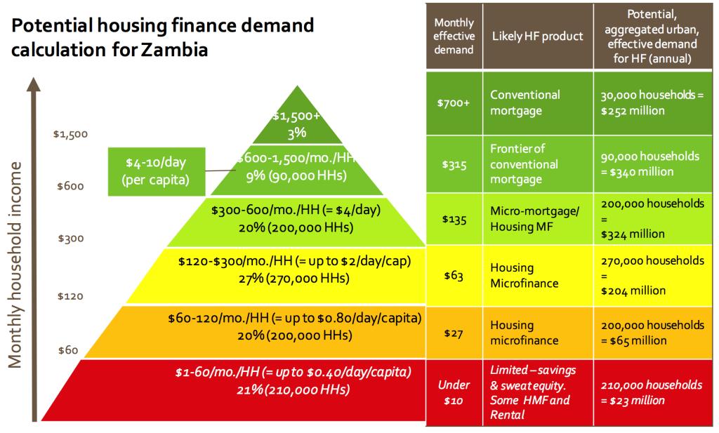Financial Inclusion: Image 3