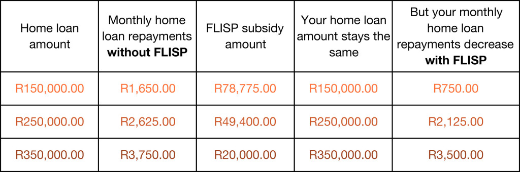 Online instant payday loans south africa image 4