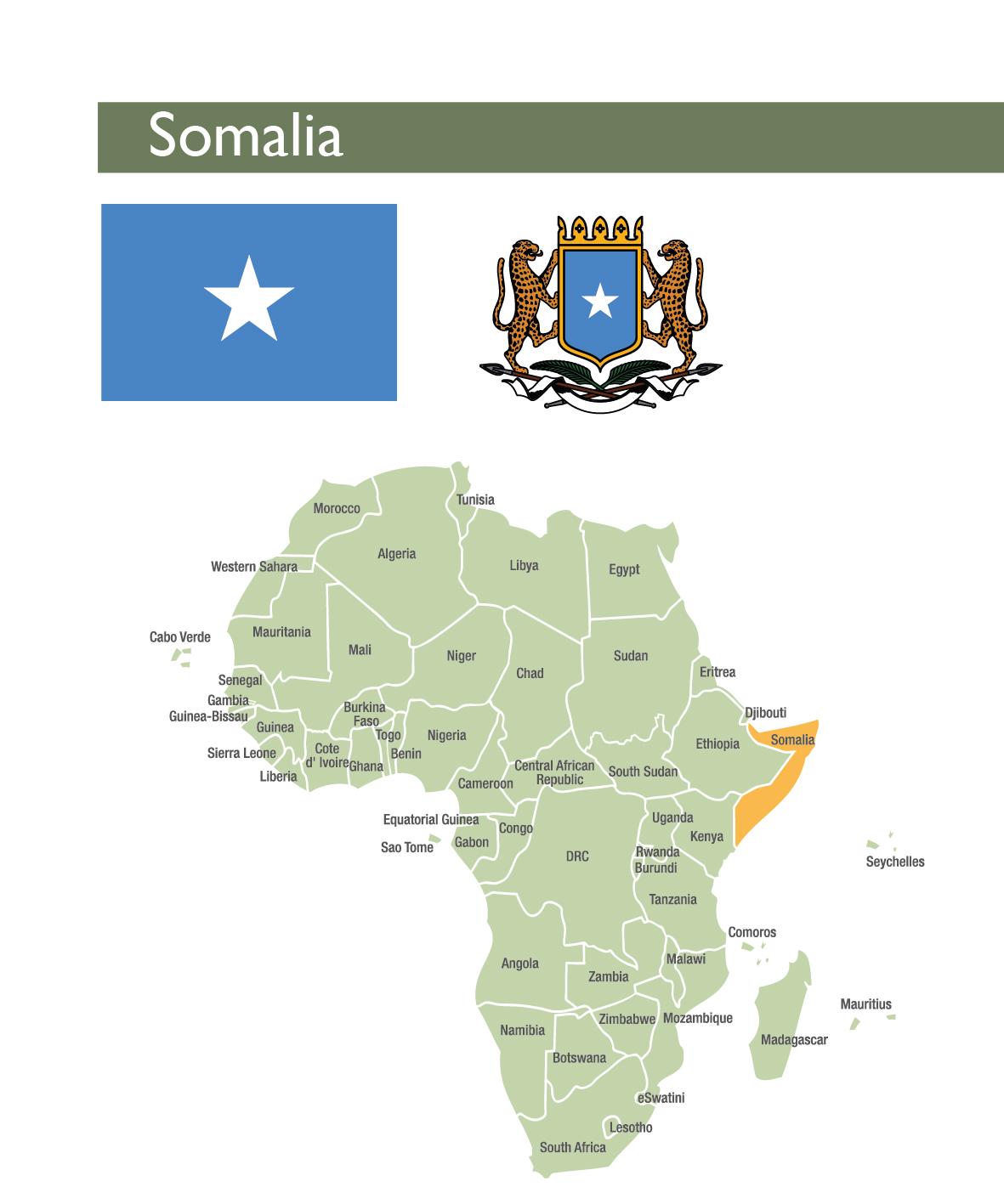 Somalia - CAHF   Centre for Affordable Housing Finance Africa